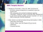 bwc targets sectors