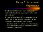 factor 1 inconsistent dependency