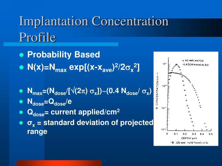 Implantation Concentration Profile