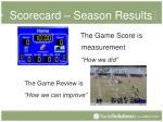 scorecard season results