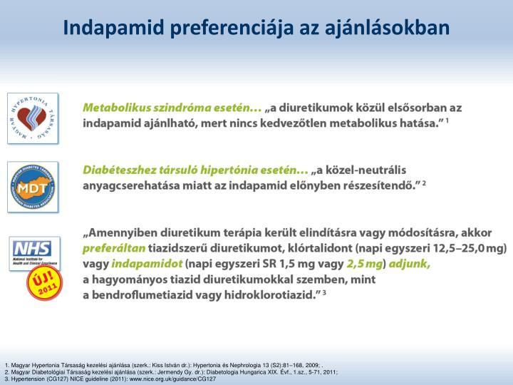 Indapamid