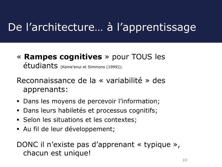 De l'architecture… à l'apprentissage
