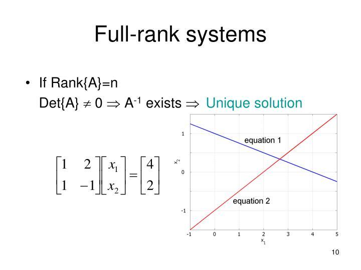 Full-rank systems