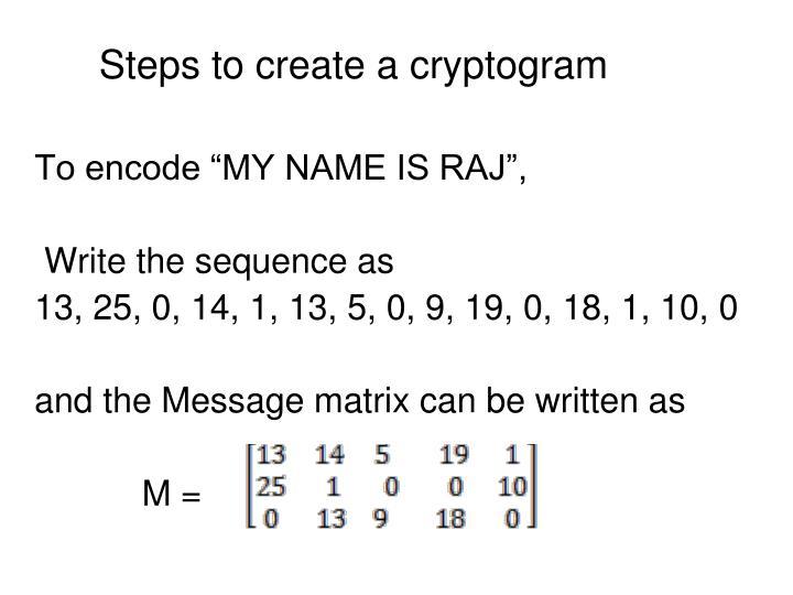 Steps to create a cryptogram