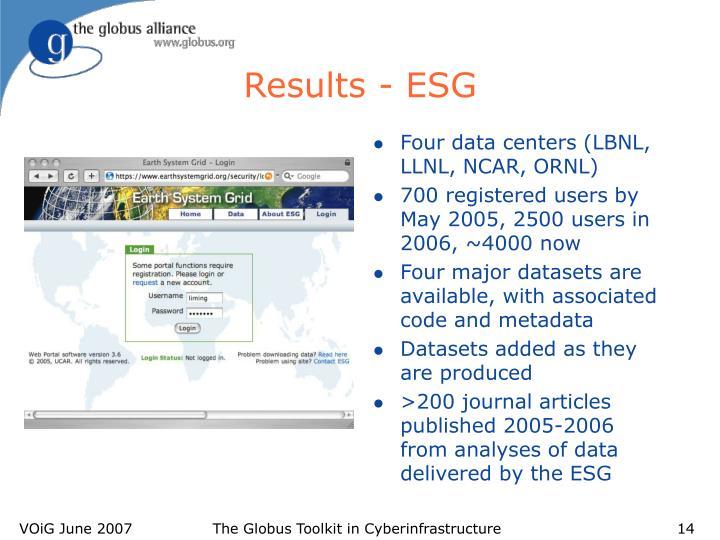 Results - ESG