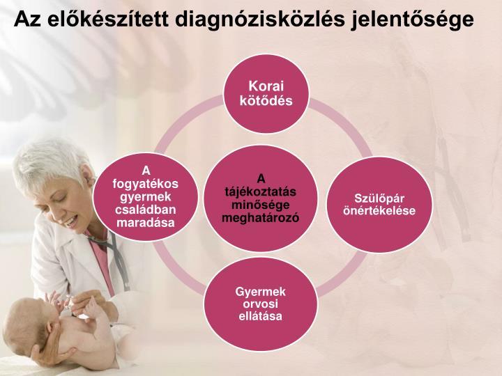 Az előkészített diagnózisközlés jelentősége