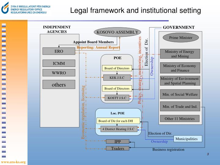 legal framework for international business International law provides a framework for establishing national ownership or control of offshore areas, and us domestic law has, in substance, adopted these internationally recognized principles.