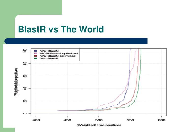 BlastR vs The World