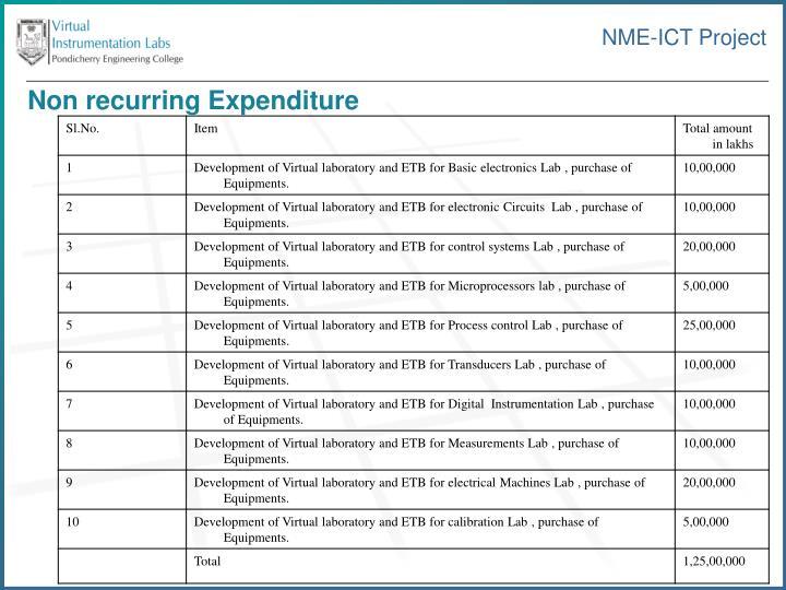 Non recurring Expenditure