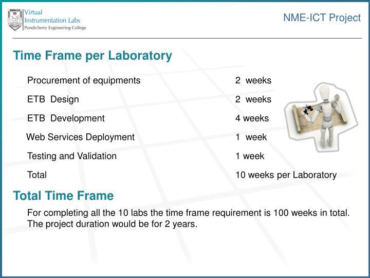 Time Frame per Laboratory
