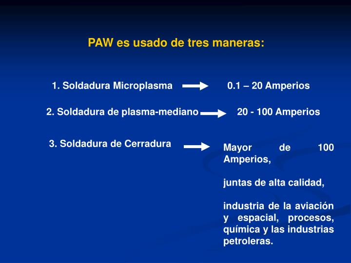 PAW es usado de tres maneras: