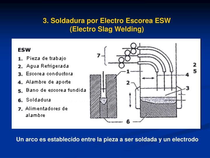 3. Soldadura por Electro Escorea ESW (Electro Slag Welding)