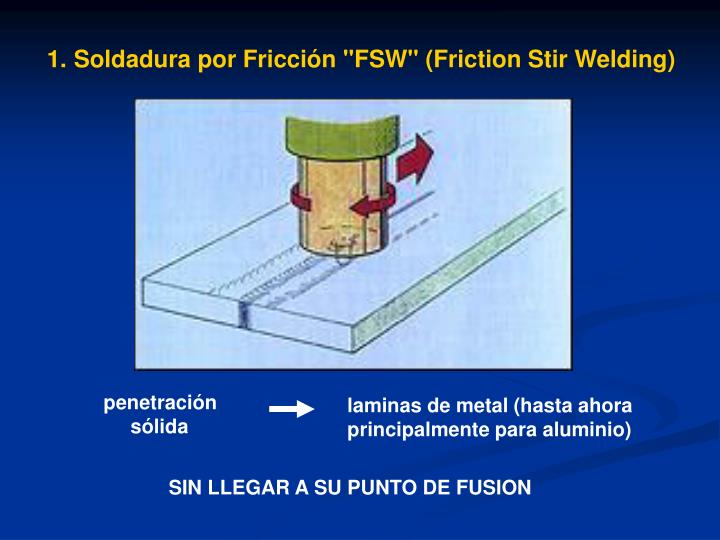 "Soldadura por Fricción ""FSW"" (Friction Stir Welding)"