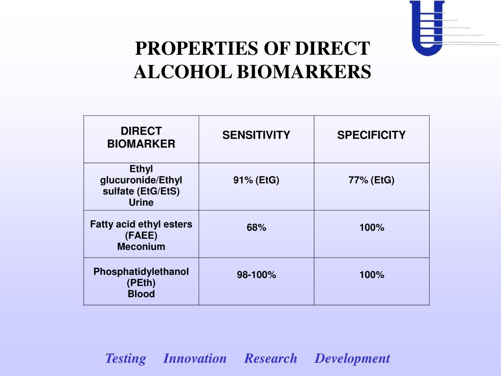 PPT - DEVELOPMENT AND UTLILITY OF DIRECT ALCOHOL BIOMARKERS