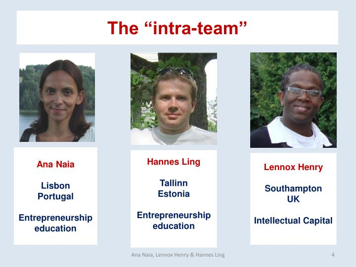 "The ""intra-team"""