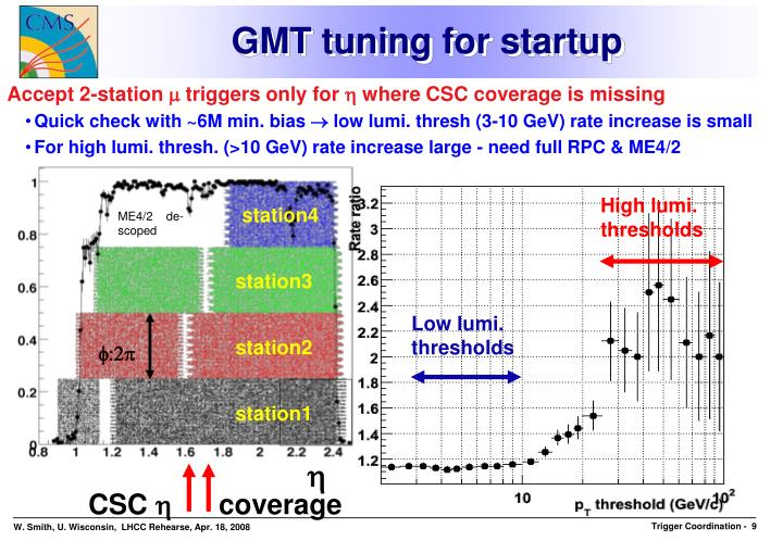 GMT tuning for startup