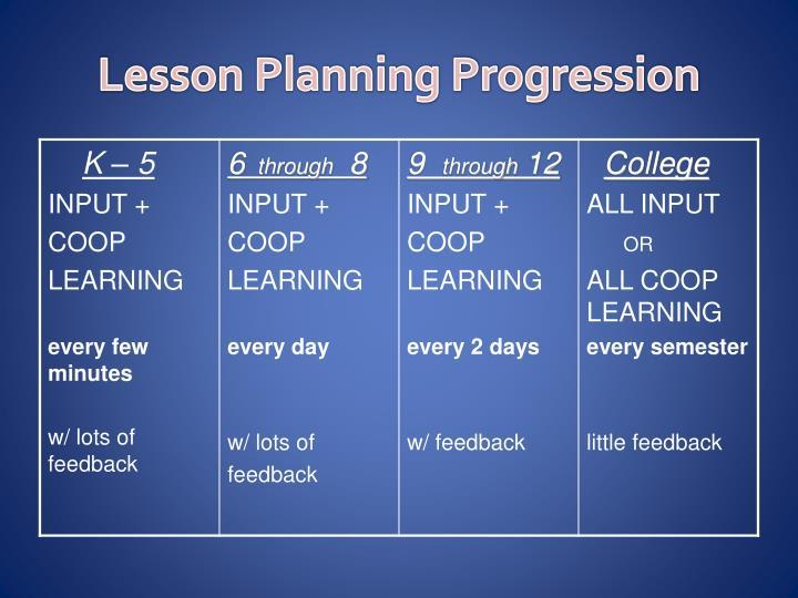Lesson Planning Progression