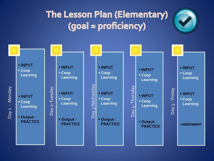 The Lesson Plan (Elementary)