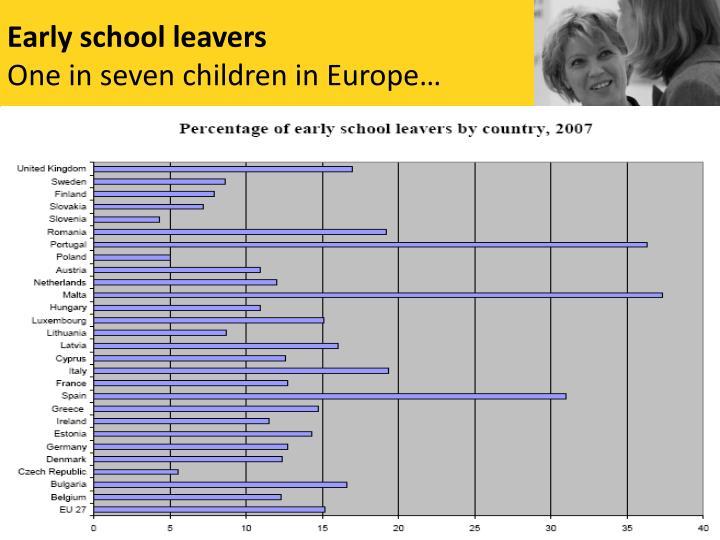 Early school leavers