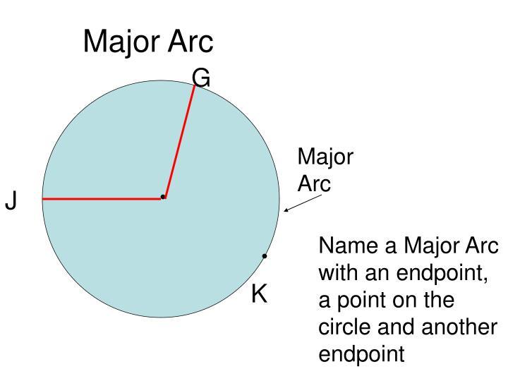 Major Arc