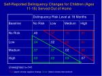 self reported delinquency changes for children ages 11 15 served out of home