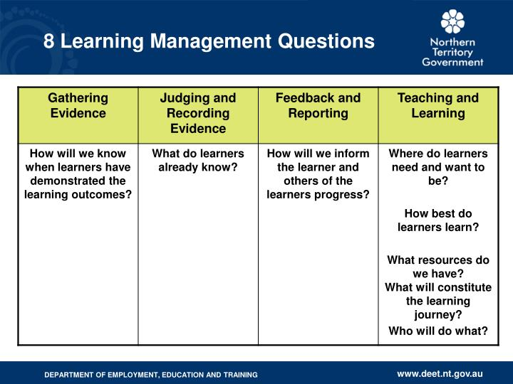 8 Learning Management Questions