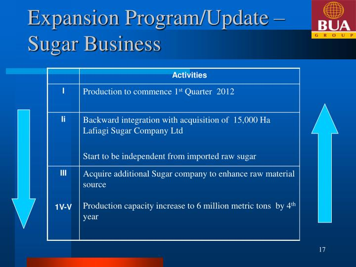 Expansion Program/Update – Sugar Business