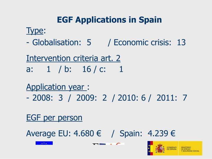 Egf applications in spain