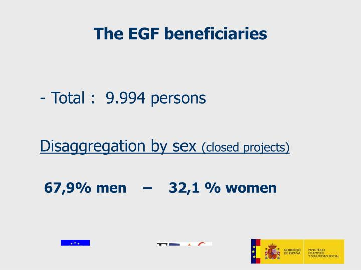 The EGF beneficiaries