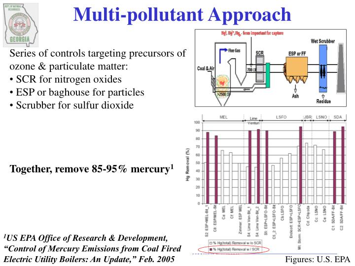 Multi-pollutant Approach