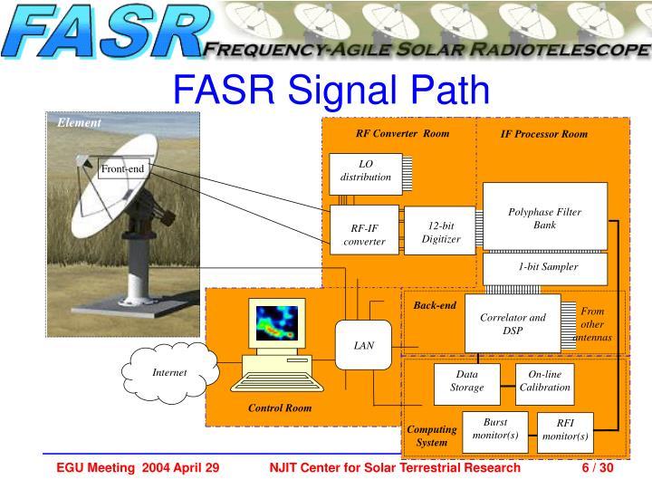 FASR Signal Path