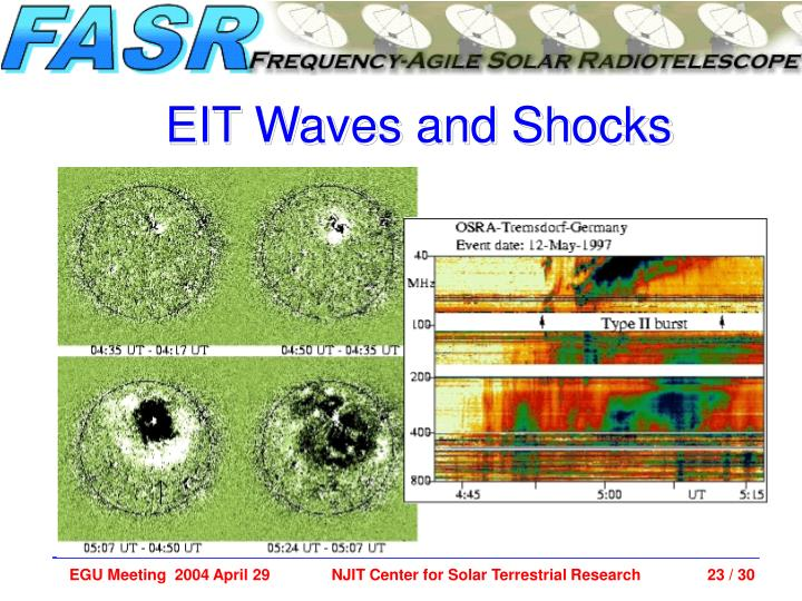 EIT Waves and Shocks