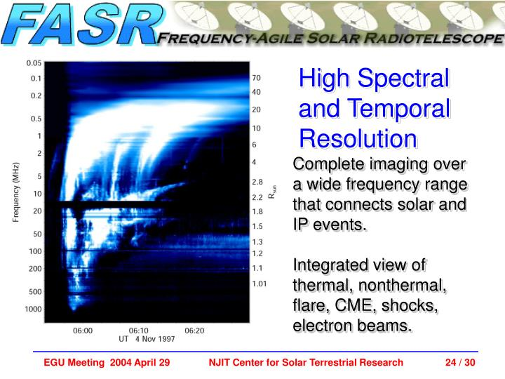 High Spectral and Temporal Resolution