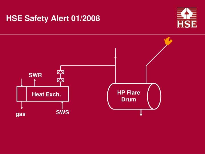 HSE Safety Alert 01/2008
