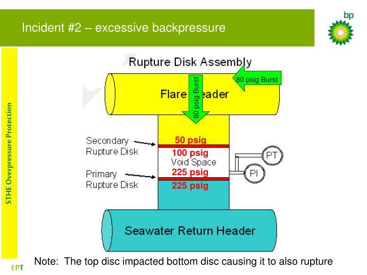 Incident #2 – excessive backpressure