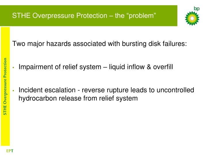"""STHE Overpressure Protection – the """"problem"""""""