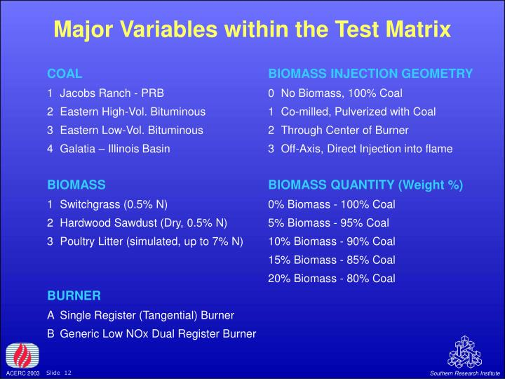 Major Variables within the Test Matrix
