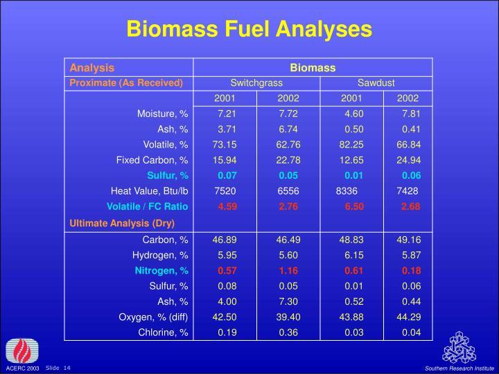Biomass Fuel Analyses