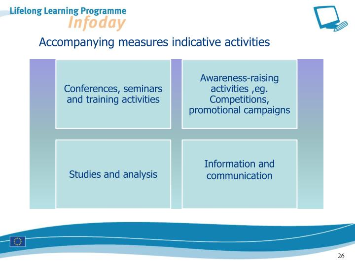 Accompanying measures indicative activities