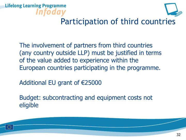 Participation of third countries