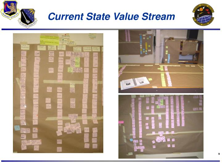 Current State Value Stream