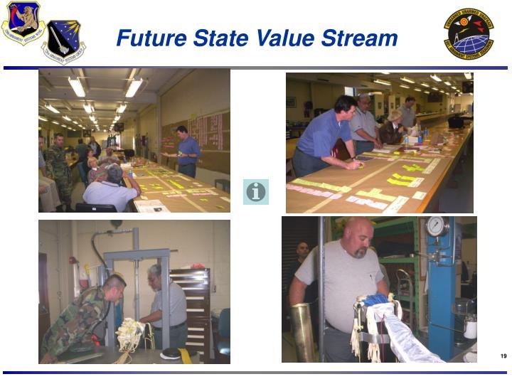 Future State Value Stream