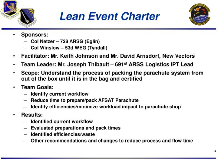Lean Event Charter