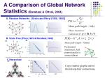 a comparison of global network statistics barabasi oltvai 2004