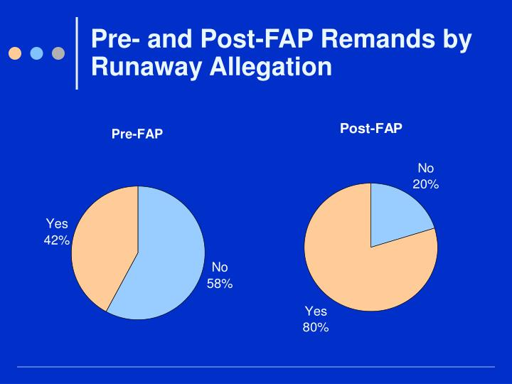 Pre- and Post-FAP Remands by Runaway Allegation