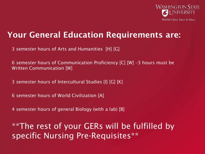 Your General Education Requirements are: