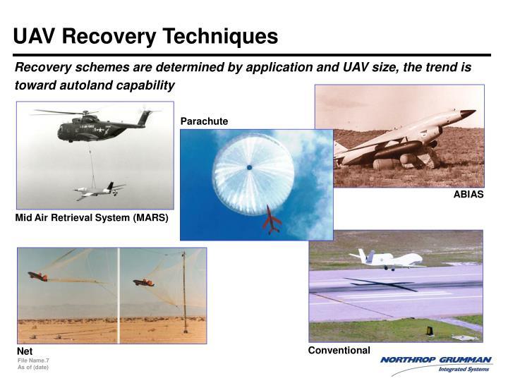 UAV Recovery Techniques