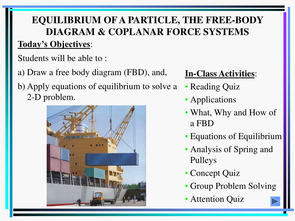 Ppt Equilibrium Of A Particle The Free Body Diagram Coplanar Statics Slide1 N