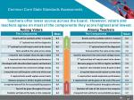 common core state standards assessments5