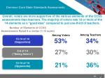 common core state standards assessments6